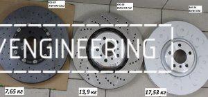 Материалы и конструкция тормозных дисков. Фотография 1